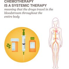 breast cancer chemotherapy Health Pictures of Cancer - Pictures Health Information