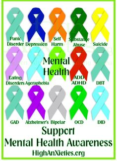 Mental Health Ribbons | Mine are Panic Disorder & OCD