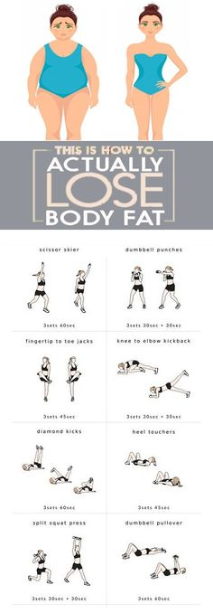 10 Exercises to Reduce Body Fat