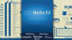 ad layout possibilities. Media Kit Design