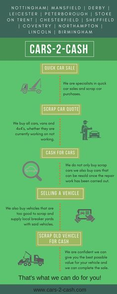 Quote To Cash Selling A Vehicle In Kettering Can Be A Stressful Time So We Are .