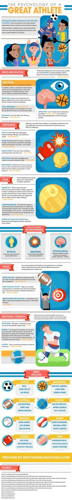 #INFOGRAPHIC: THE PSYCHOLOGY OF A GREAT ATHLETE