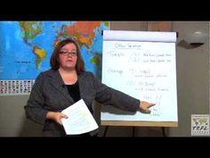 TEFL Class Instruction: How to Teach Pronunciation Variation in the ESL Classroom