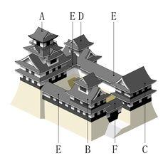 """""""Coalition"""" Japanese castle layout"""