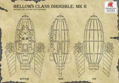 Uncharted Seas: Konzeptbilder für das zwergische Luftschiff