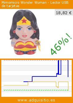 Mimomicro Wonder Woman - Lector USB de tarjetas (Accesorio). Baja 46%! Precio actual 18,82 €, el precio anterior fue de 34,91 €. http://www.adquisitio.es/mimomicro/wonder-woman-lector-usb