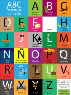 ABC Personajes de ficción: http://zonadecronopios.wordpress.com/2014/09/28/abc-personajes-de-ficcion/