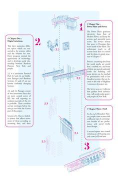 Random Flaneur, Emirhan Altuner, Istanbul Technical University, Architecture Department_9_Details from the Mechanics of Random Flaneur_Part 1