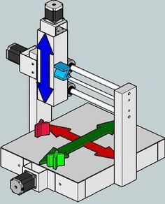 printer design printer projects printer diy CNC CNC Picture of The Basics First you can find similar pins below. We have brought the best . Hobbies For Women, Hobbies To Try, Hobbies That Make Money, Arduino Stepper, Cnc Maschine, Hobby Lobby Wedding Invitations, Diy Lathe, Hobby Cnc, Diy 3d