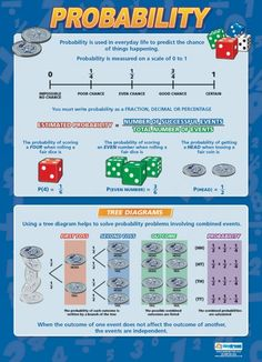 Probability | Educational School Poster