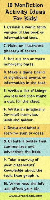 """(Interesting Nonfiction for Kids): 10 Nonfiction Activity Ideas for Kids Reading response activities for non-fiction, from Loreen Leedy- need this for some of my """"beyond level"""" kids Library Lessons, Reading Lessons, Reading Strategies, Reading Skills, Reading Comprehension, Comprehension Strategies, Math Lessons, Nonfiction Activities, Reading Activities"""