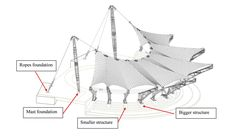 tensile structure - Google Search