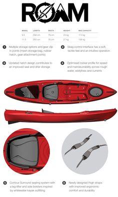 Dagger Roam Sit on Top Kayak