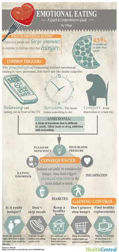 (INFOGRAPHIC) Emotional Eating: A HealthCentral Explainer - Eating Disorders - Depression