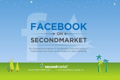 A visual timeline of Facebook on SecondMarket: Historical pricing, milestones & more while traded on SecondMarket.