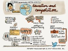 Alfie Kohn on Education and Competition 1/2