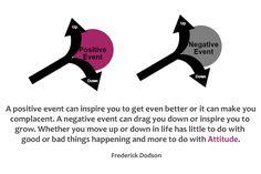 Positivity, Illustrations, Make It Yourself, Quotes, Life, Quotations, Illustration, Quote, Shut Up Quotes