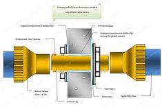 схема водопровода ввод в дом Bar Chart