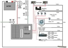 Wiring Diagram:Standard Electrical Set Up Camper Wiring