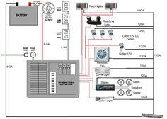 Wiring Diagram:Standard Electrical Set Up Camper Wiring