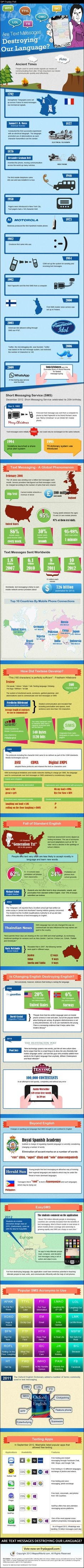 Infographic - Are Text Messages Destroying Our Language?