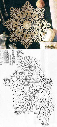 51 Ideas knitting charts snowflake free pattern for 2019 Crochet Doily Diagram, Crochet Flower Patterns, Crochet Mandala, Crochet Chart, Crochet Squares, Thread Crochet, Crochet Designs, Crochet Doilies, Crochet Flowers