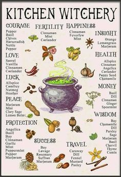 This is mostly witchy stuff. I love this path and i intend to study and learn all about it. I'm also into Gothic, creepy, vintage, witchy, photos. Wiccan Witch, Wiccan Spells, Magick, Green Witchcraft, Witchcraft Herbs, Magic Spells, Witch Rituals, Jar Spells, Witch Potion