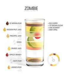 zombie zombie - #ZombieFun