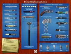 Everything the Doctor and Co. has used.