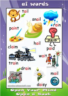 ai words - ai Phonics Poster - FREE & PRINTABLE - words with ai in them. Perfect for Word Walls, improving Phonics Knowledge and Word Knowledge. Phonics Reading, Teaching Phonics, Kids Reading, Teaching Reading, Teaching Kids, Phonics Chart, Phonics Blends, Phonics Worksheets, Phonics Activities