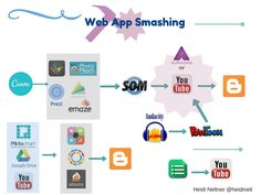 TOUCH this image: Web App Smashing by hneltner