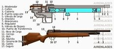 rifles y configurarlos bajo determinadas especificaciones, mejorando la consistencia, energía de salida Rifles, Air Rifle Hunting, Gunsmithing Tools, Homemade Weapons, Cool Guns, Outdoor Toys, Crossbow, Guns And Ammo, Shotgun