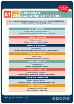 Spanish Tenses, Spanish Grammar, Spanish Vocabulary, Spanish English, Spanish Words, Spanish Class, Spanish Language, Learn To Speak Spanish, Learn Spanish Online