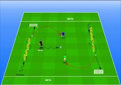 1v1/dominio palla-dribbling-tecnica e tattica individuale | Topallenatori