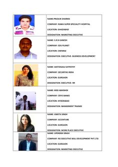 Placed students 2012-14 http://www.fisb.in