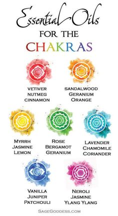 What Are Chakras? – Chakra Meditation for Healing What Are Chakras? – Chakra Meditation for Healing Discover a wide range of chakra tools and from our online store: Sage Goddess. These treasures will improve the health of your body, mind, and spirit. Chakra Healing, Chakra Meditation, Muse Meditation, Essential Oils For Chakras, Doterra Essential Oils, Young Living Essential Oils, Essential Oil Blends, Sage Essential Oil, Uses For Essential Oils