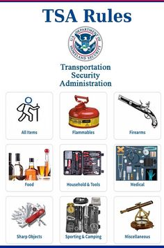 TSA Rules for Travelers - Alcohol - Firearms - Sharp objects - #Flammables -  #Medical Gear - #Liquids_Rule - #Household