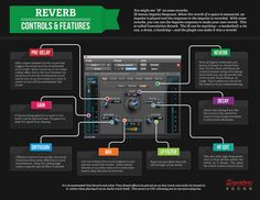 Reverb is a common and widely used effect in mixing. It creates a space that ...