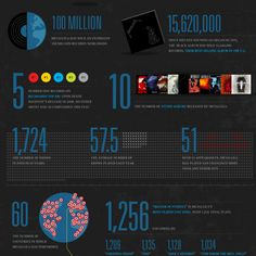 metallica-facts-timeline-infographic-infographic