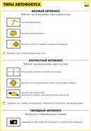Советы от Nikon