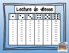 Use this product to help your students practice their reading in French! French Basics, Learn French, Teacher Newsletter, Teacher Pay Teachers, Student, Teaching, Education, Reading