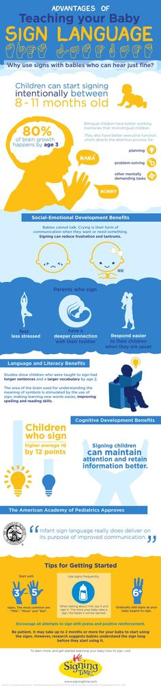 Advantages of Teaching Baby Sign Language - Infographic. I taught my youngest at 10 months with awesome results.