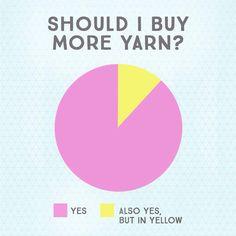 should I buy yarn joke :) Knitting Quotes, Knitting Humor, Crochet Humor, Loom Knitting, Crochet T Shirts, Crochet Yarn, Addiction Quotes, Crochet Bookmarks, Word Pictures
