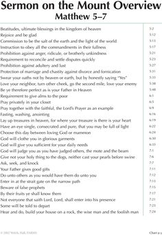 Sermon on the Mount Overview; Charting the New Testament - BYU Studies