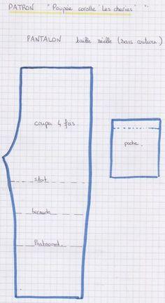 Patron pantalon/pantacourt/bermuda/short