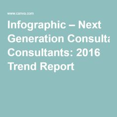 Next Generation Consultants: 2016 Trend Report – Infographic by Reana Rossouw Corporate Social Responsibility, Article Writing, Sustainable Development, 2016 Trends, No Response, Investing, Infographic, Articles, Infographics