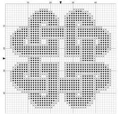 Celtic knot of sisterhood chart - Google otsing
