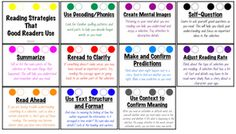 Reading strategy cards for students. Laminate and use as posters or shrink down for individual student use