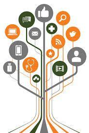 social media tree - Google 搜尋