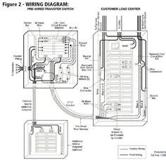 simple electrical wiring diagrams basic light switch diagram generator transfer switch wiring google search